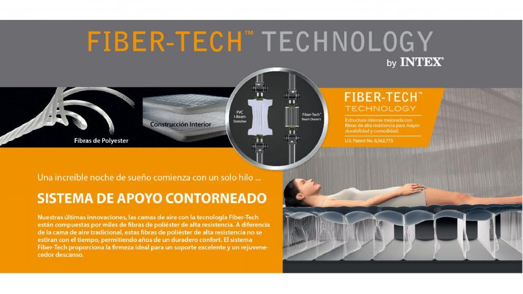 tecnología fiber tech